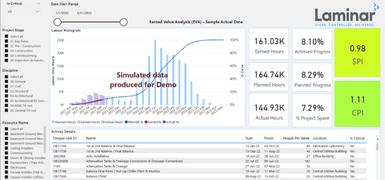 Data and digitisation dashboards